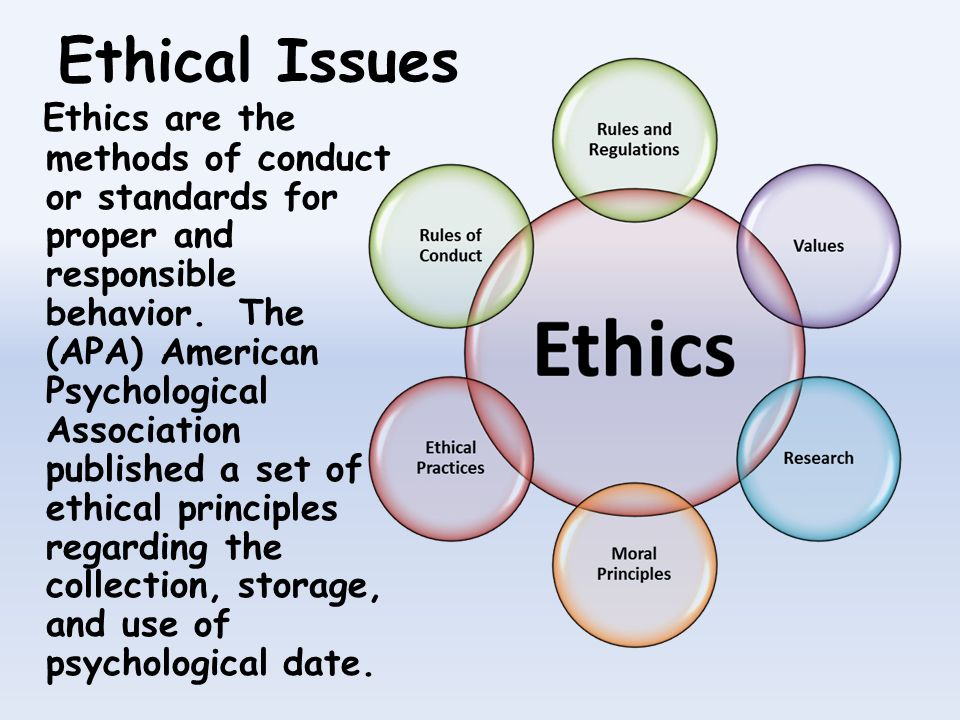 current ethical issues 2 essay How to write an ethics paper you should take a specific stand on the ethical issue valuable insights on how my ethics essay needs to be.