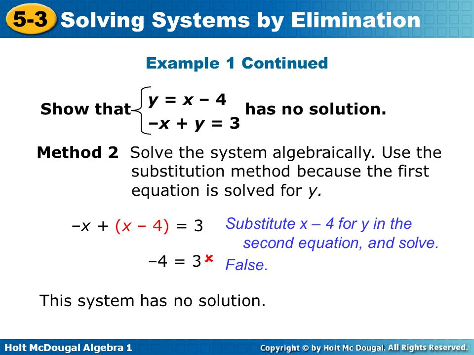  Example 1 Continued y = x – 4 Show that has no solution. –x + y = 3