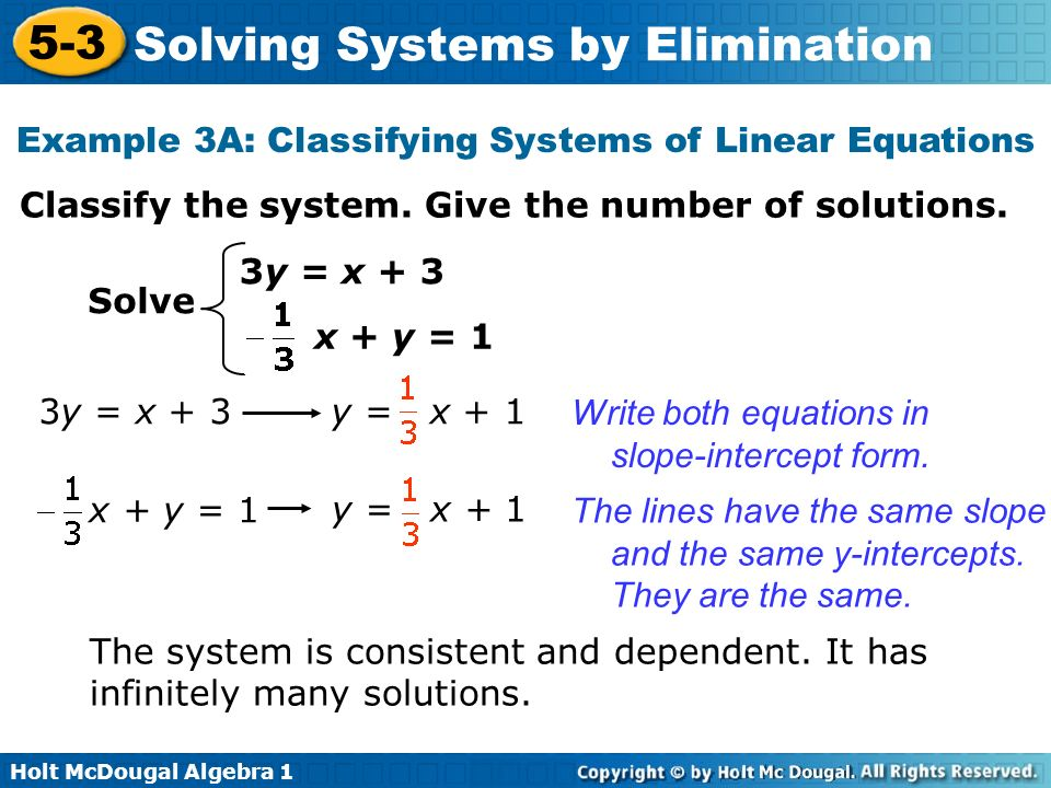 Example 3A: Classifying Systems of Linear Equations