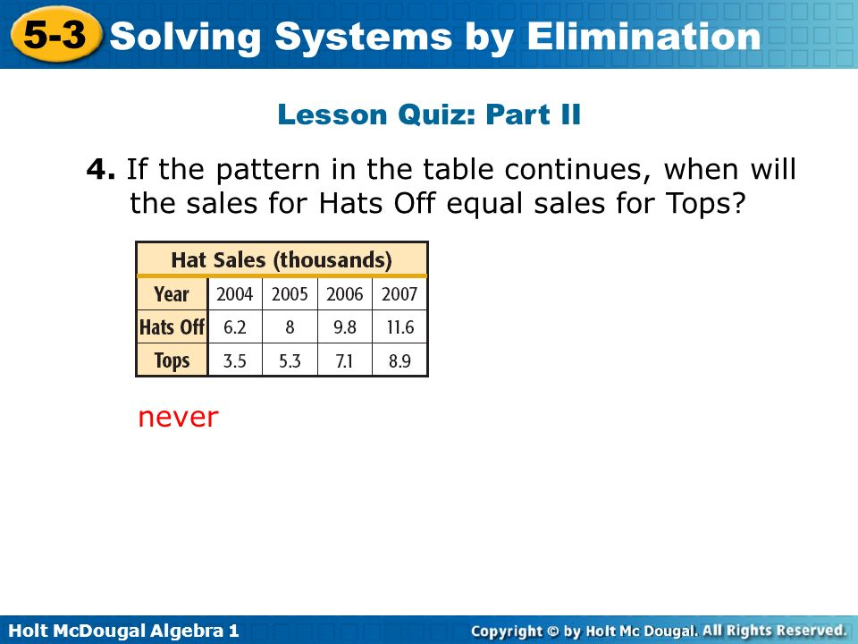 Lesson Quiz: Part II 4. If the pattern in the table continues, when will the sales for Hats Off equal sales for Tops