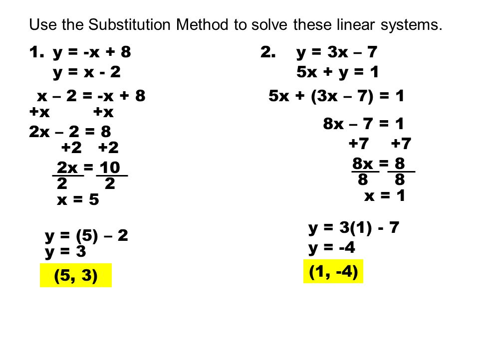 Systems Of Equations Substitution Method Ppt Video
