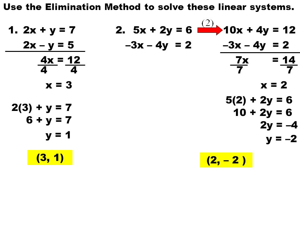 Systems of Equations: Substitution Method - ppt video ...