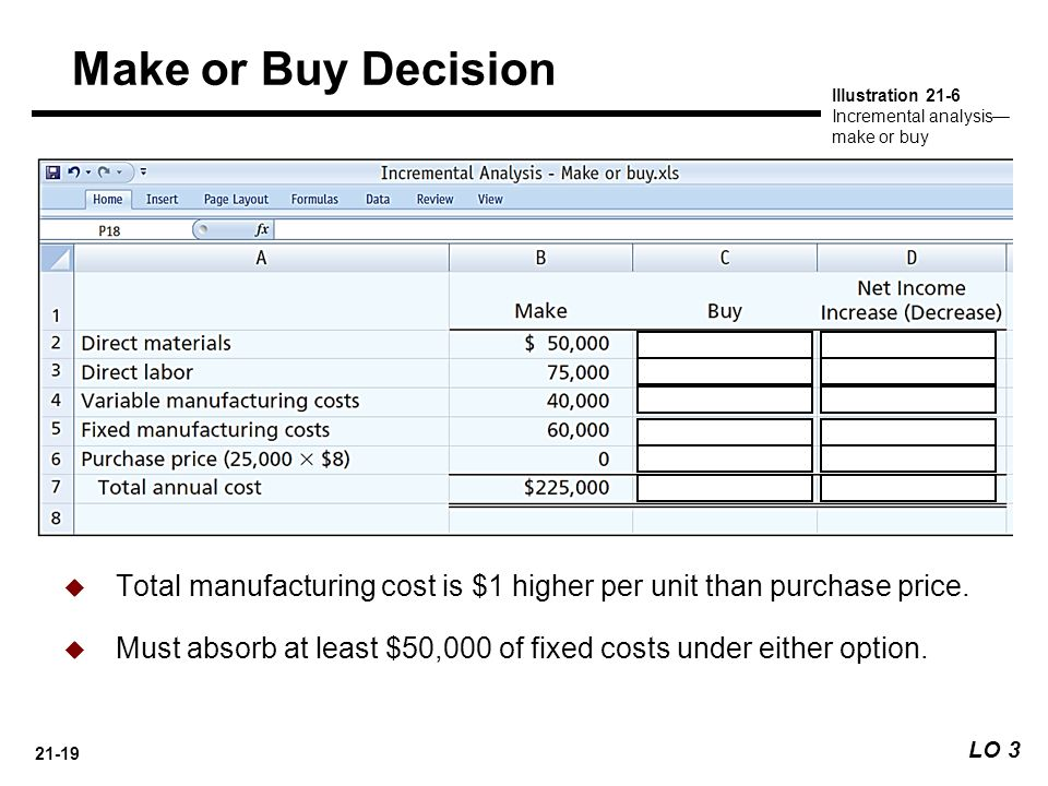 how to find incremental manufacturing cost