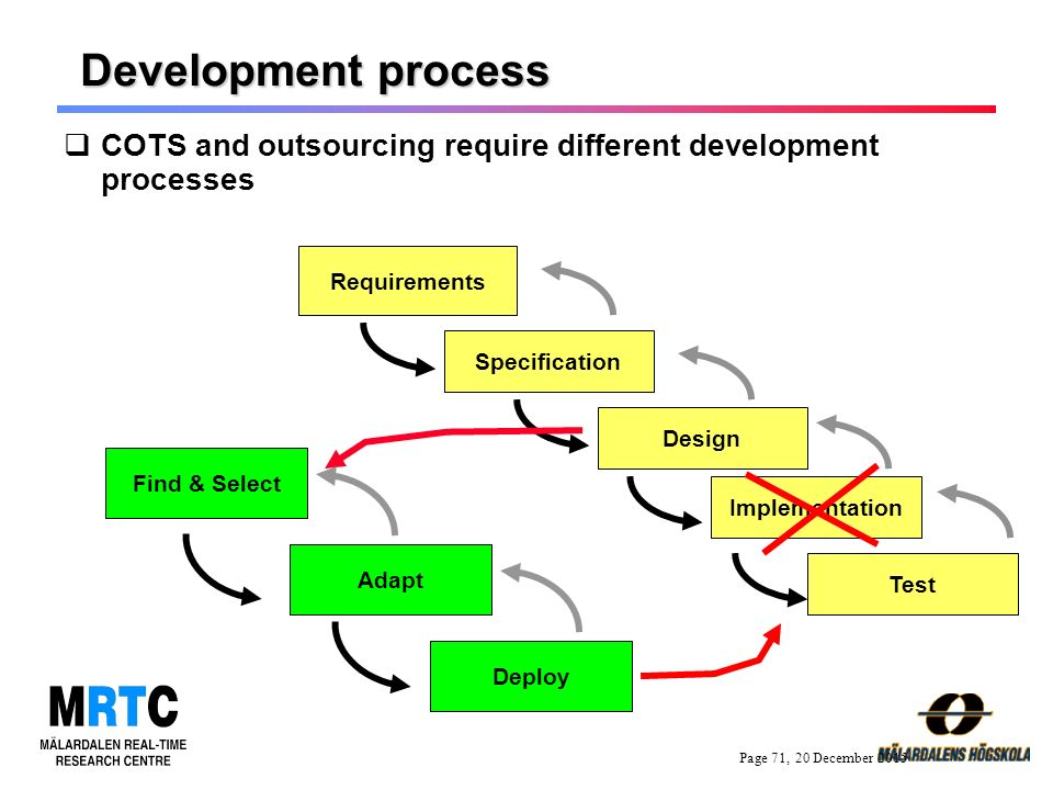 meet deadlines selection criteria for outsourcing