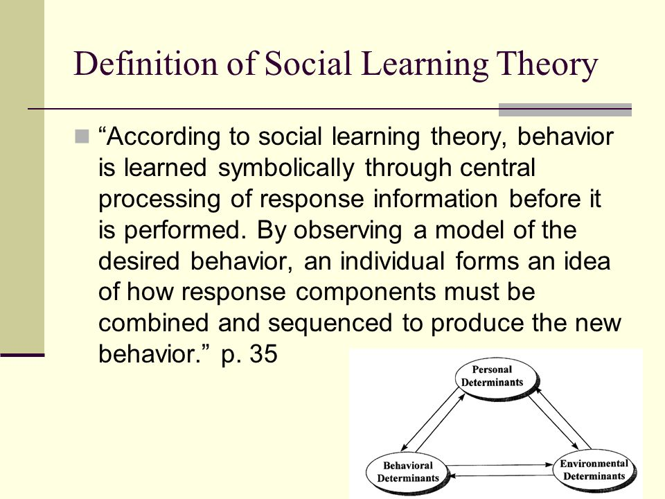 behaviourist perspective and social learning perspective Bandura social learning theory posts that people learn from one another via observation, imitation and modeling.