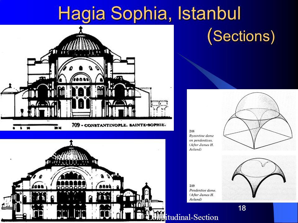 Hagia Sophia, Istanbul (Sections)