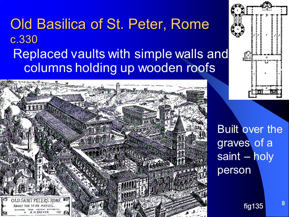 Old Basilica of St. Peter, Rome c.330