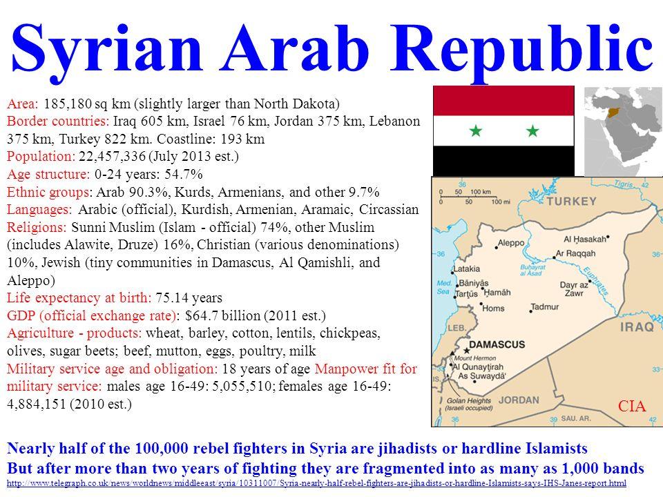 Syrian Arab Republic CIA