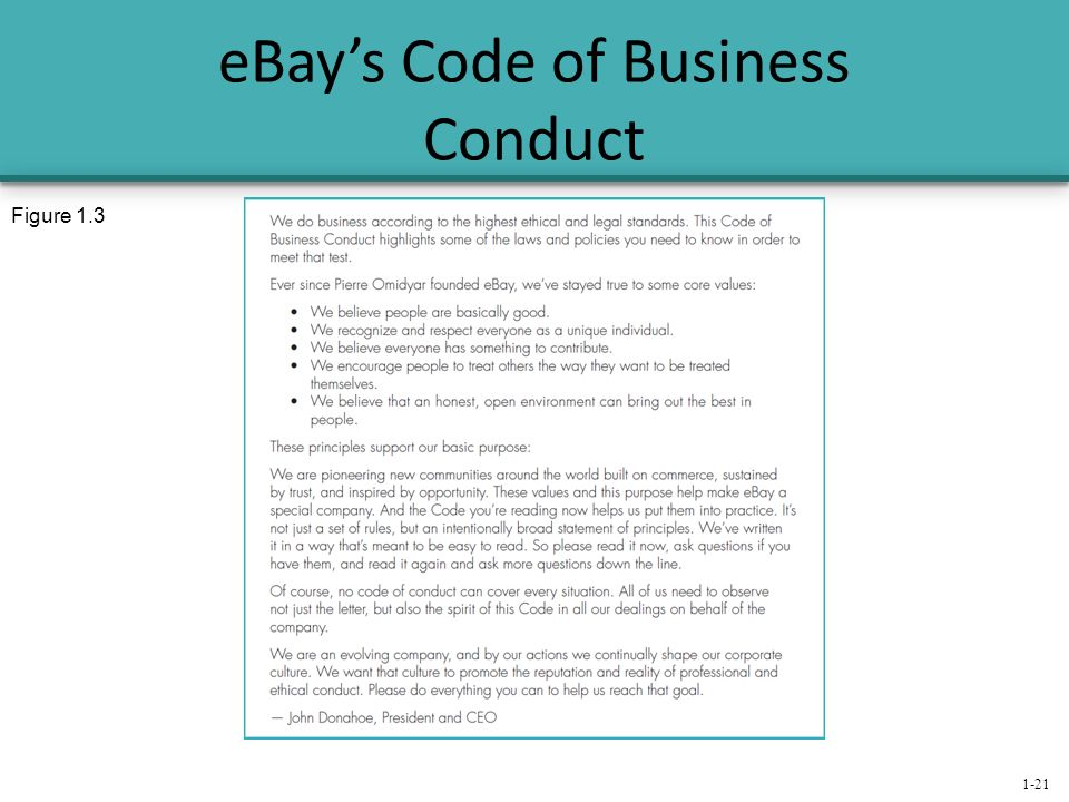 code of conduct and professional boundaries guidelines