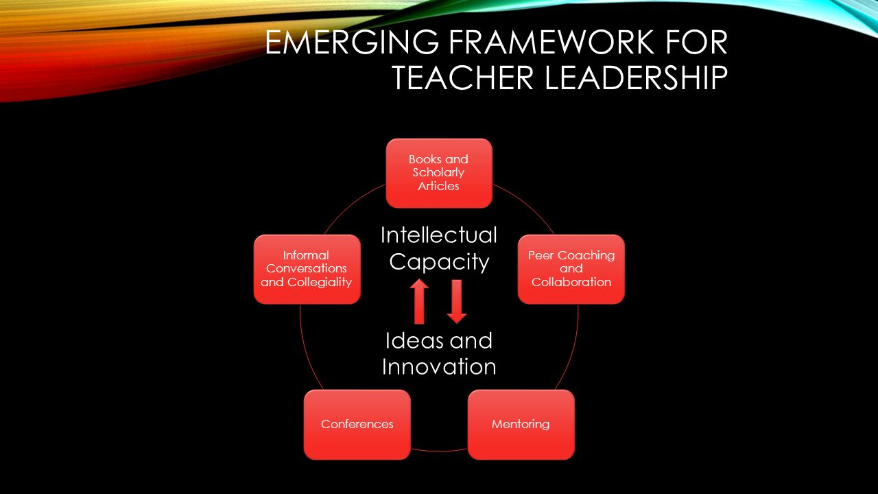teacher leadership The master of education (med) in teacher leadership prepares classroom teachers for enhanced leadership opportunities responsibilities as instructional coaches, mentors, team leaders, and.