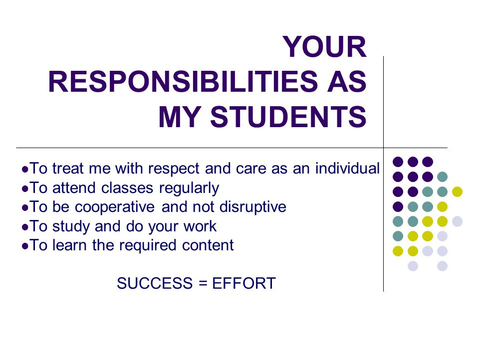 my responsibility as a student School/class pledges i am somebody the me i see is the me i'll be i can be respectful, responsible and resourceful  i will take responsibility for my learning.