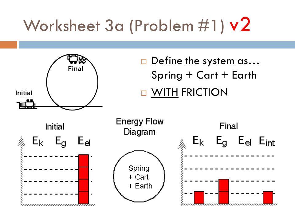 Energy Unit Worksheet 3a Ora Exacta