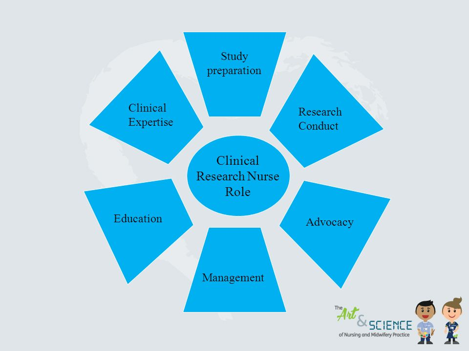 Education clinical research nurse
