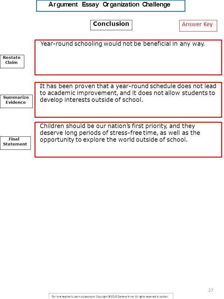 argumentative essay terminology ppt  argument essay organization challenge