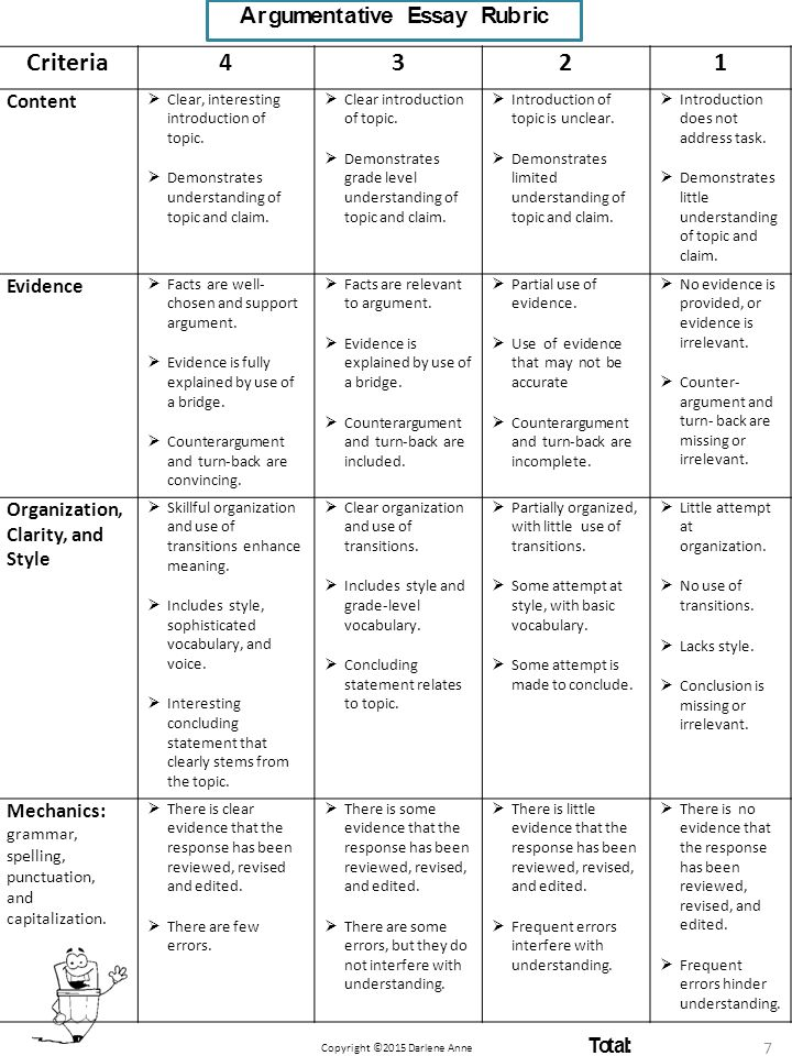 Writing rubric argumentative essay