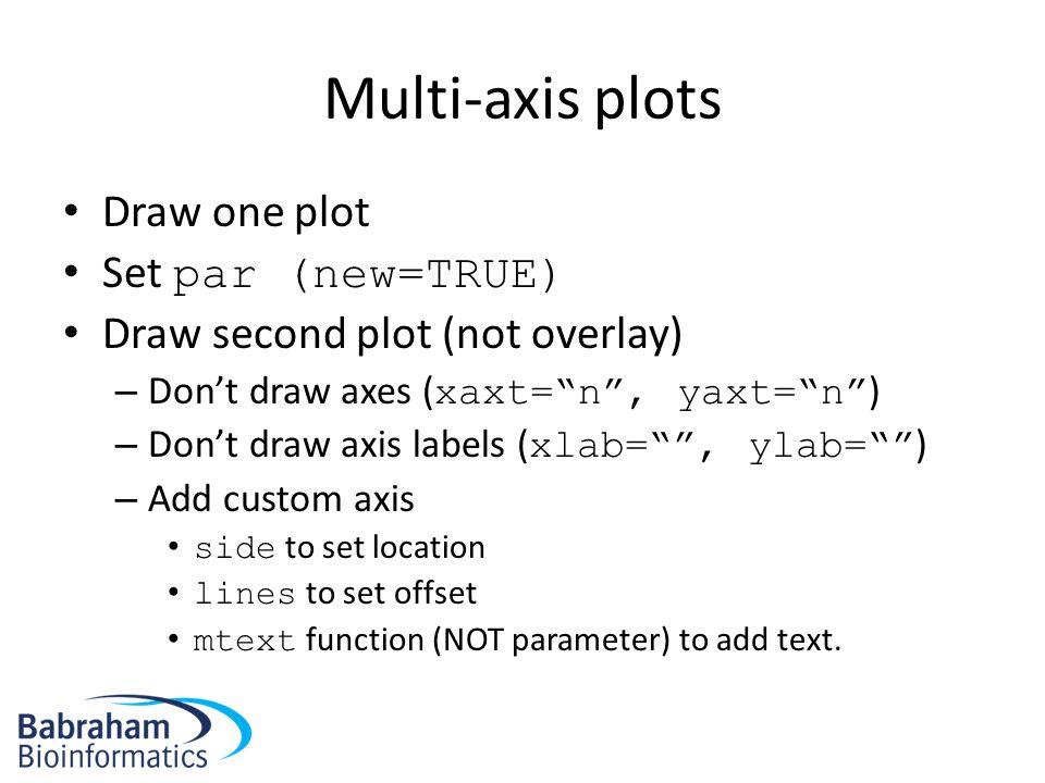 plotting complex figures using r - ppt download, Presentation templates