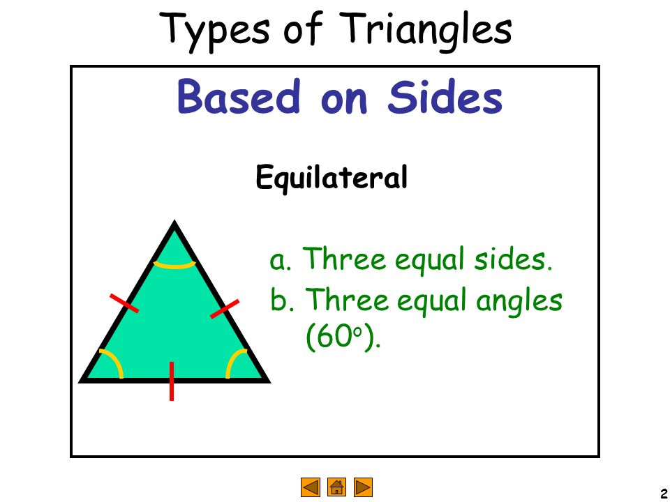 Based on Sides Types of Triangles Equilateral a. Three equal sides.