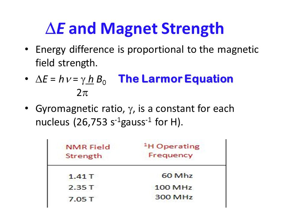 magnetic field strength The magnetic field strength is a measurement of the magnetic field's strength and direction at a particular point near the magnet it is expressed in gauss or tesla (1 tesla = 10,000 gauss) it is expressed in gauss or tesla (1 tesla = 10,000 gauss.