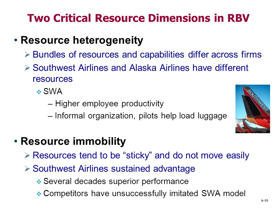 southwest airlines using human resources for competitive advantage essay Senior professional in human resources southwest airlines' competitive advantage also comes from hrm case study: southwest airlines' competitive advantage.