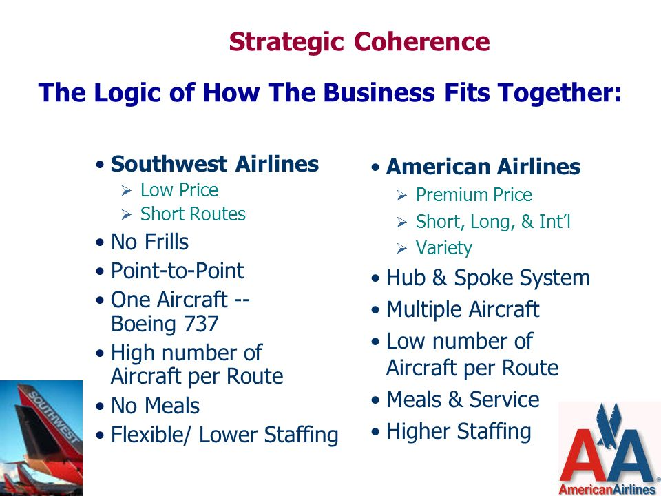 strategic resources core competencies of the american airlines These strategic resource factor relationships include network type, available  substitutes and cogency relationships (compensatory, enhancing and  suppressing).