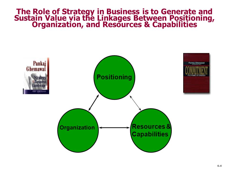 the differences of strategic positioning between In contrast, strategic positioning means performing different activities from rivals' or performing similar activities in different ways differences in operational effectiveness among companies are pervasive.