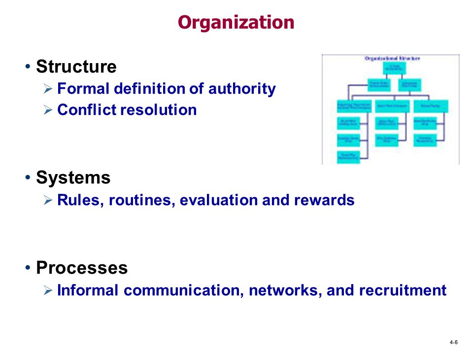 evaluation of organization structure In our research we are particularly interested in the first type of networ k  structures as in it is based on informal interactions inside the organization,  among.