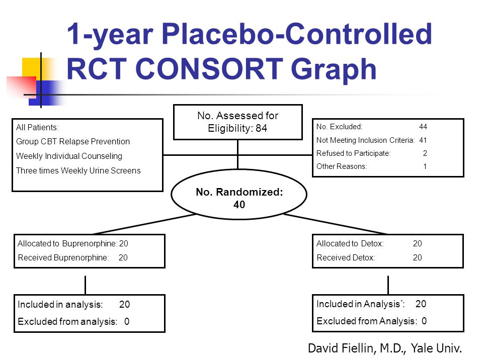 Study protocol for a pragmatic trial of the Consult for ...
