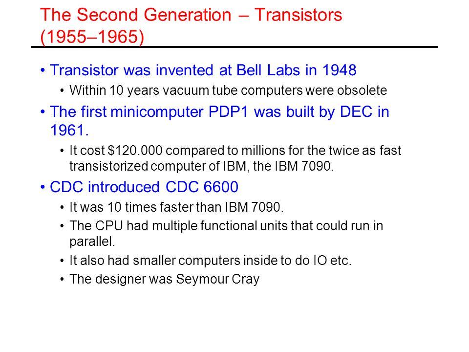 The Second Generation – Transistors (1955–1965)
