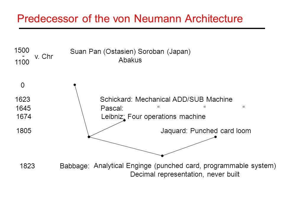 Predecessor of the von Neumann Architecture