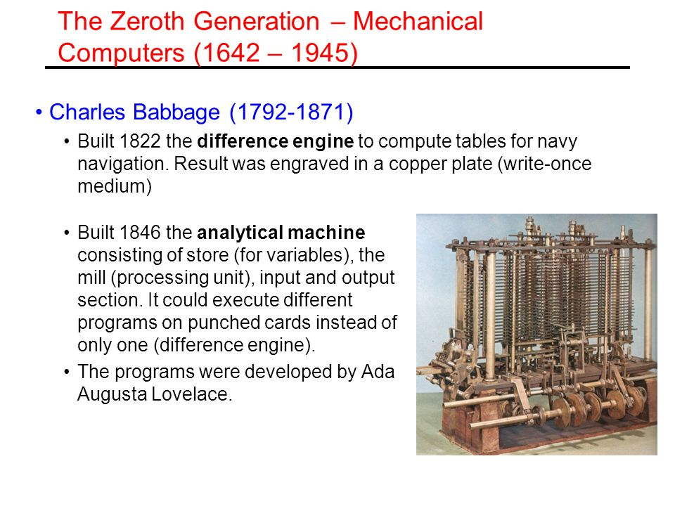 The Zeroth Generation – Mechanical Computers (1642 – 1945)