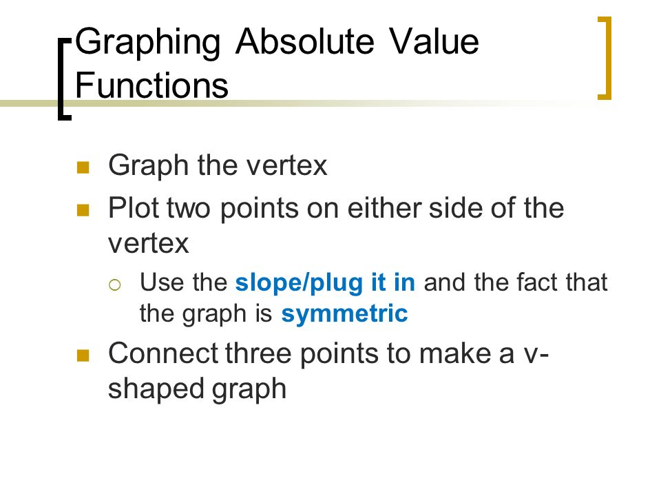 how to find the vertex of an absolute value function