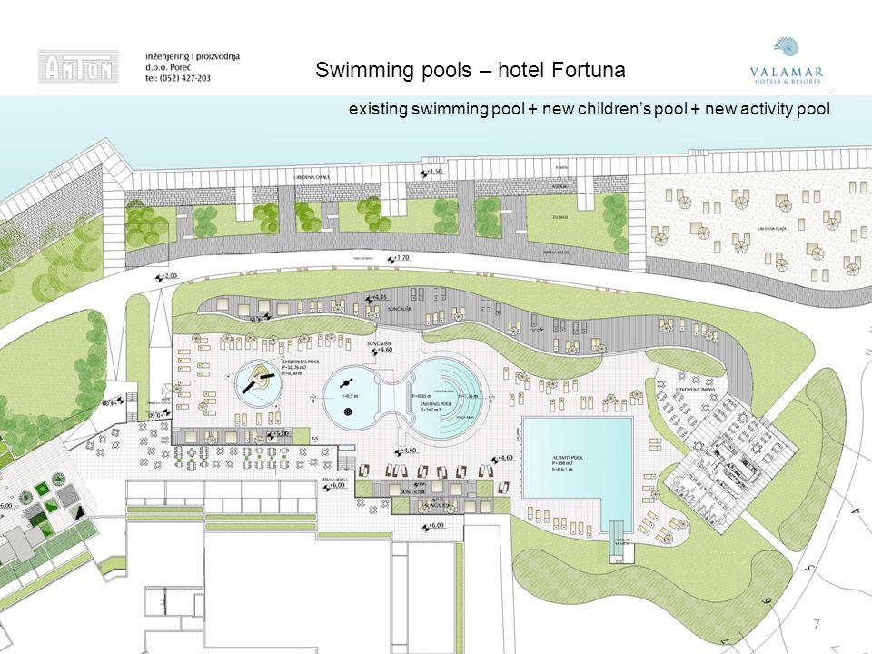St nikola island pore ppt download Swimming pool construction details ppt