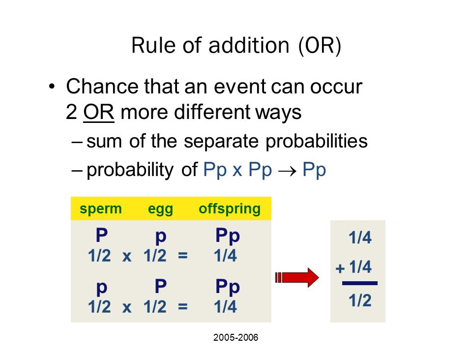 addition and multiplication rules of probability pdf