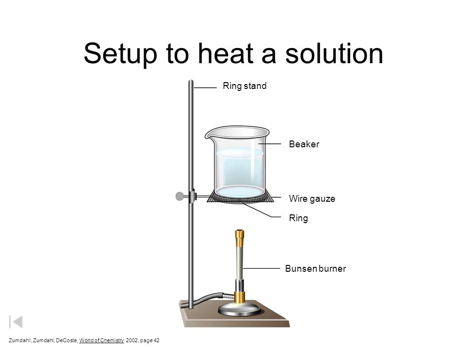 Setup+to+heat+a+solution separation techniques ppt video online download wire gauge diagram at gsmx.co