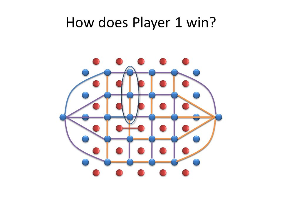 How does Player 1 win