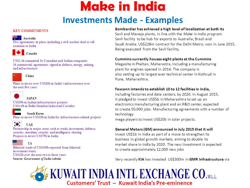 Make in India Investments Made - Examples
