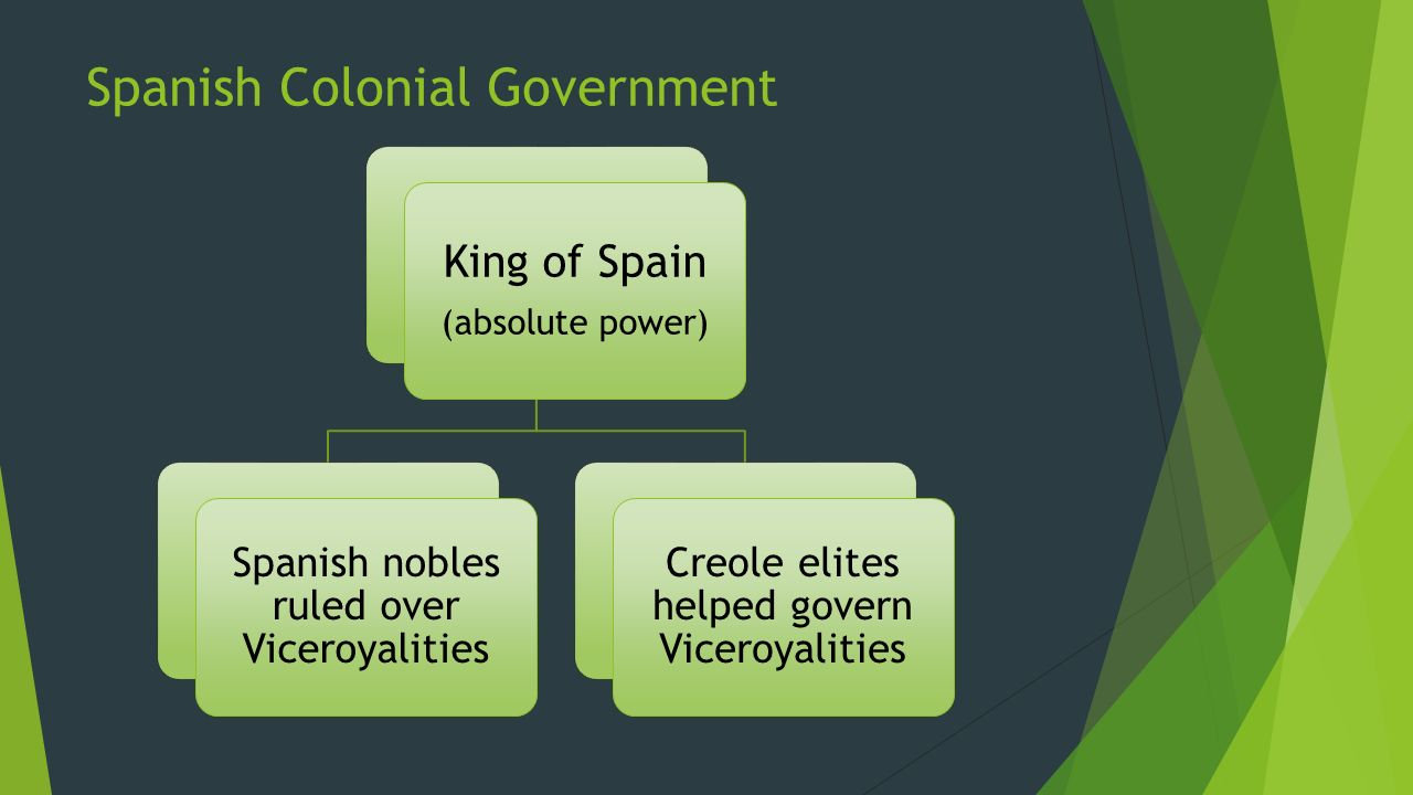 creole elites (by the late 18th century, creole elites in latin america were prepared to  separate from spain, but fear of racial and class conflicts prevented successful  action.
