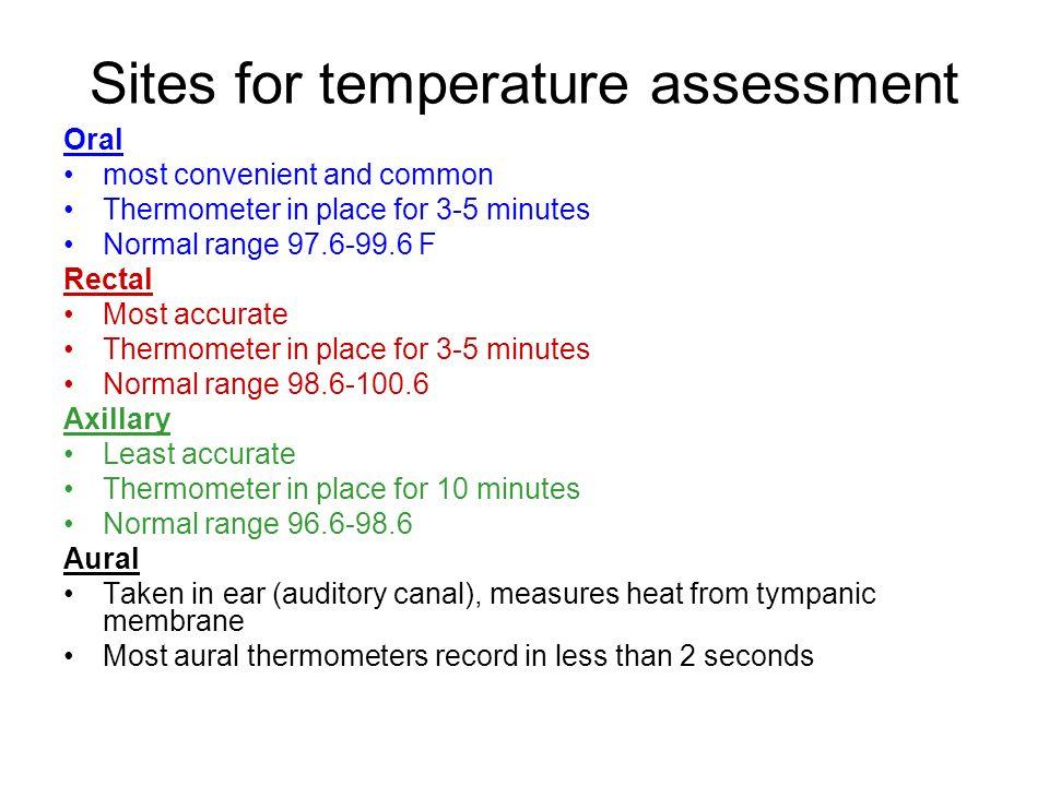 ENW: Research- Temperature Measurement in Acute Care