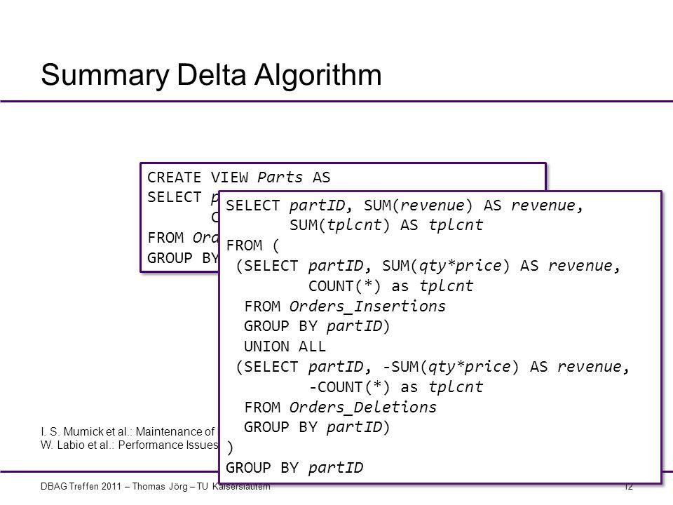 Summary Delta Algorithm