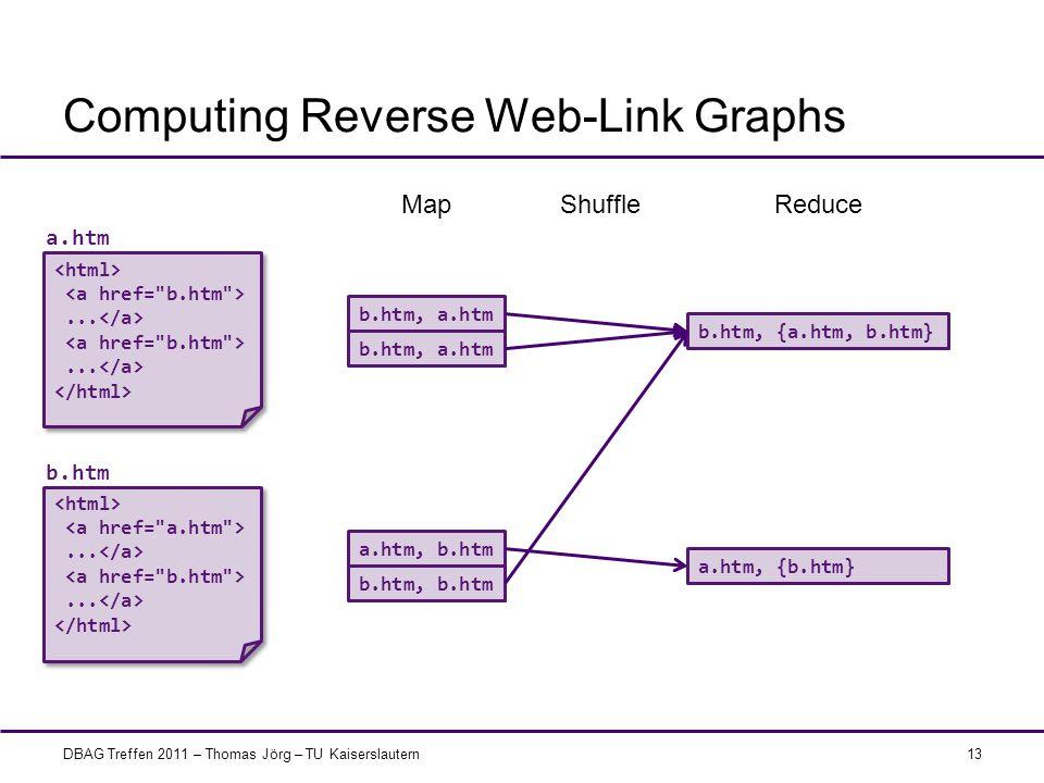 Computing Reverse Web-Link Graphs