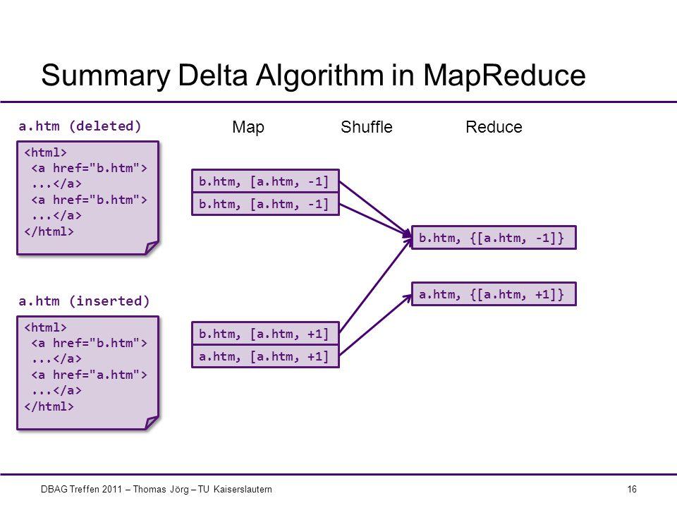 Summary Delta Algorithm in MapReduce