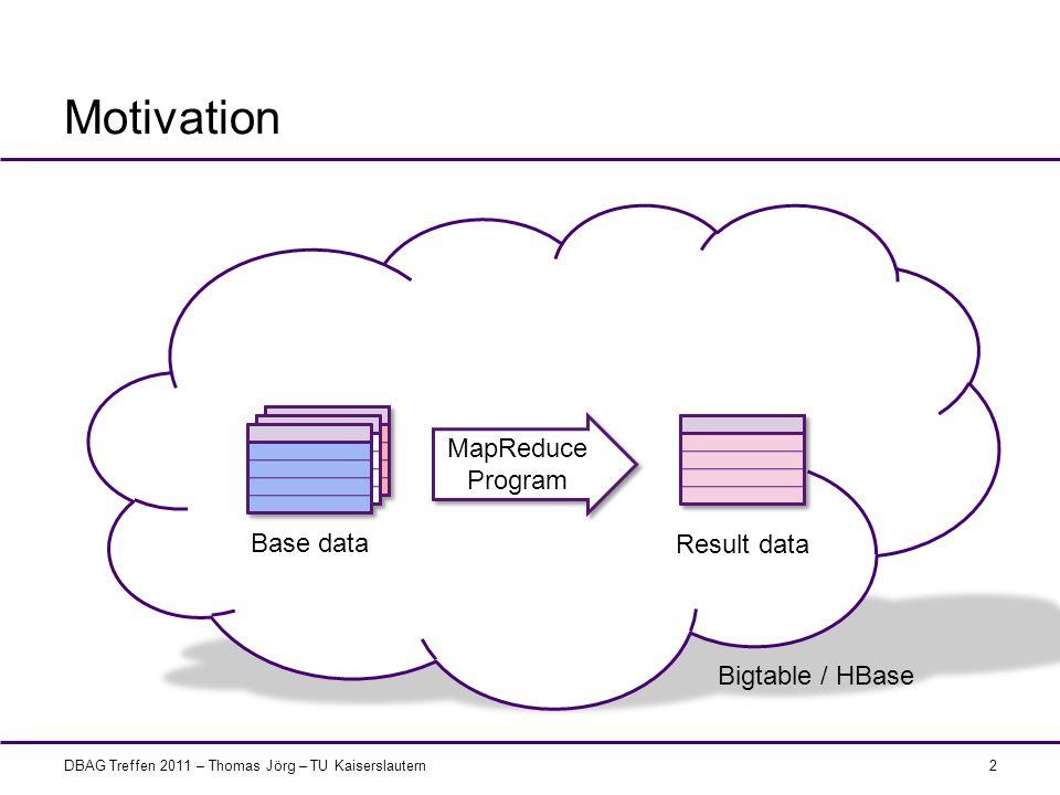 Motivation MapReduce Program Base data Result data Bigtable / HBase