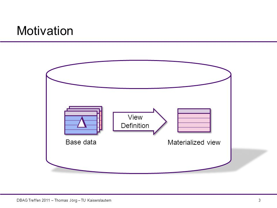 Motivation  View Definition Base data Materialized view