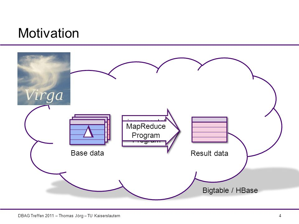 incrementalMapReduce Program