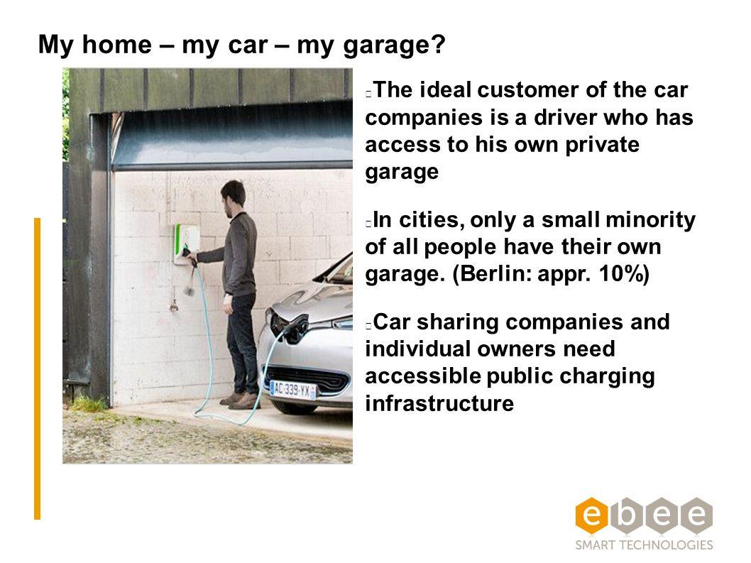 Ebee company presentation ppt video online download for Garage ad barlin
