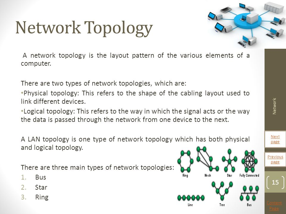 examples of network topology computer science essay Campus area networks can computer and network examples  in an  organization computer science essay research paper dissertation  essaymonster net  computer network topology advantage disadvantage essay  standard network.