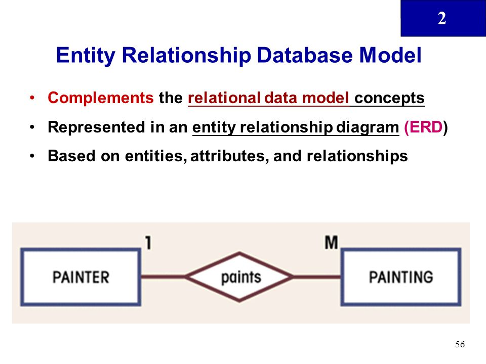 entity relationship model vs semantic object model Entity-relationship (eer) model   semantic data models  to object classes/entity types.