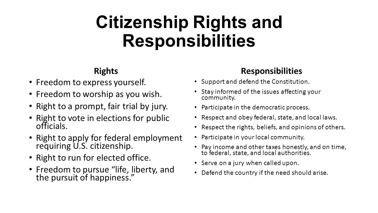 the importance of civic responsibilities in the us Understand their rights and responsibilities  the reading of primary source documents is a key feature of united states government and civics  importance of an.