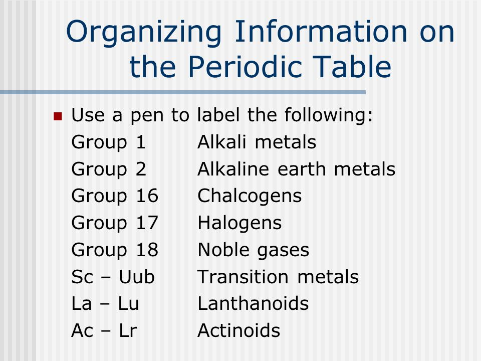 Periodic table group 17 images periodic table and sample with the periodic table chapter ppt video online download organizing information on the periodic table flavorsomefo images urtaz Gallery