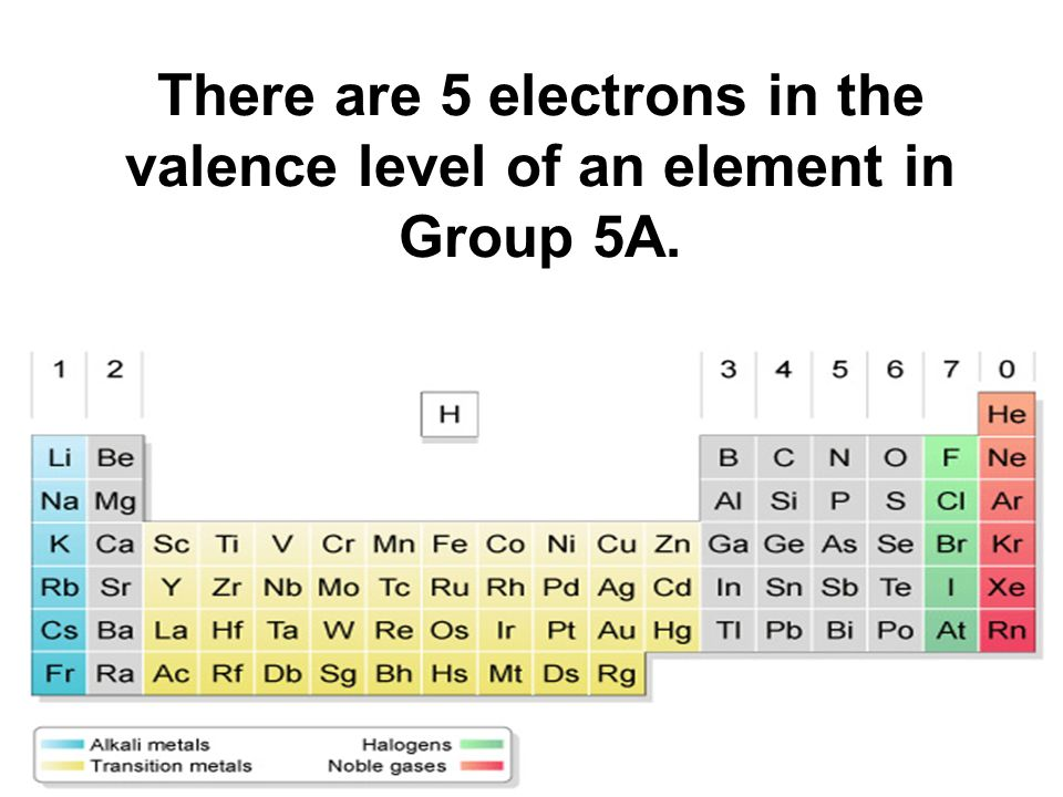 how to find valence electrons of an element